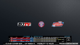 Download D3TV Testing Video
