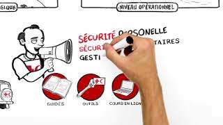 Download IFRC - Stay Safe animation FR Video