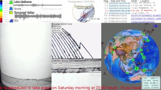 Download Earthquake Live Cam Orange County, Los Angeles, Southern California. Video