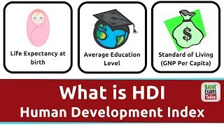 Download What is Human Development Index Video