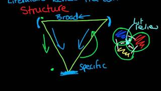 Download 3 ways to structure your Literature Review.mp4 Video