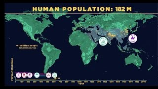 Download Human Population Through Time Video