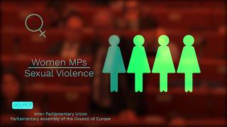 Download #NotInMyParliament: Council of Europe Video