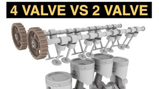 Download Why Are 4 Valves Better Than 2? DOHC vs OHV Video