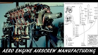 Download Video from the Past [19] - Airscrew Manufacturing (1940) Video