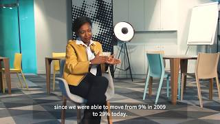 Download AXA targets gender parity among its executive positions by 2023 Video