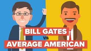 Download Bill Gates vs the Average American - How Do They Compare - Celebrity Comparison Video