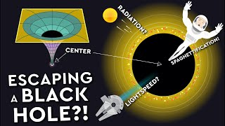 Download Can Anything Escape A Black Hole?! DEBUNKED Video