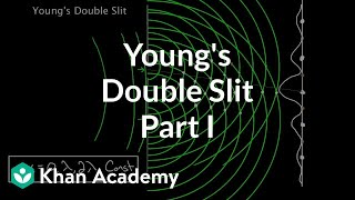Download Young's double slit introduction | Light waves | Physics | Khan Academy Video