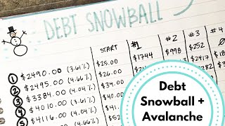 Download Debt Snowball + Avalanche - How I Paid Off $30k of Student Loans Video