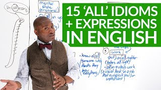 Download 15 English Expressions & Idioms using 'ALL' Video