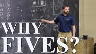 Download Why Fives for Strength Training? | Brent Carter Video