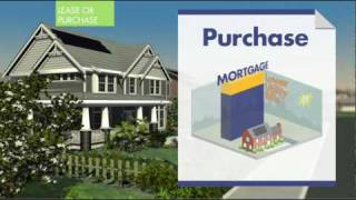 Download Solar Lease or Puchase Video