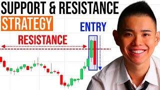 Download Support and Resistance Secrets: Powerful Strategies to Profit in Bull & Bear Markets Video