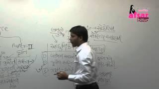 Download Afsar Bitiya Mr. kartik patoliya overview of Gujarati literature P 2 Video