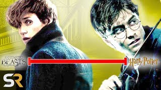 Download The Entire Harry Potter/Fantastic Beasts Timeline Explained Video