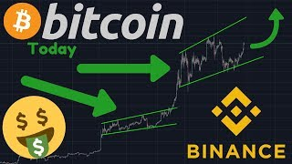 Download Bitcoin HUGE MOVE Soon?!   Binance Bans US Citizens   Craig Wright Admits He's Not Satoshi, Kind Of Video