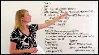 Download Erinn Andrews, Former Stanford Admissions Officer, Video Case Study #6 Video