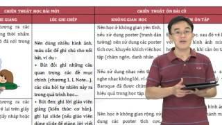 Download [TGM - VTC4] Kỹ năng sống số 13: Học tập theo phương pháp VAK Video