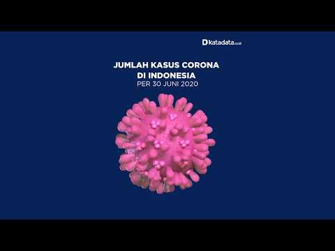 TERBARU: Kasus Corona di Indonesia per Selasa, 30 Juni 2020 | Katadata Indonesia