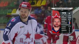 Download Daily KHL Update - January 23rd, 2017 (English) Video
