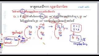 Download สมการเคมีกฏอาโวกาโดร(tb22) Video