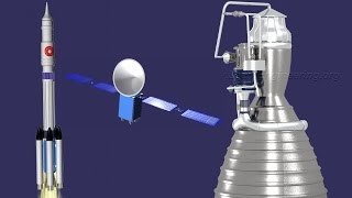 Download How a Rocket works ? Video