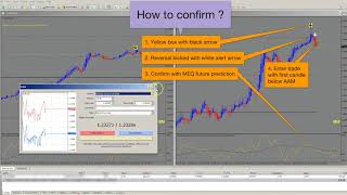 Download $319 profit with Agimat FX® Trading System 2018 Forex scalping Video