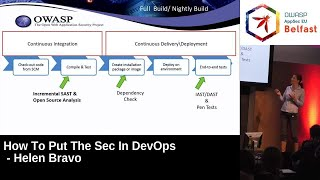 Download How To Put The Sec In DevOps Video