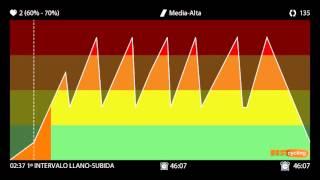 Download Sesion Ciclo Indoor Electro Latino 7 Intervalos Video
