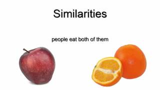 Download Apples and Oranges - How to compare apples and oranges Video