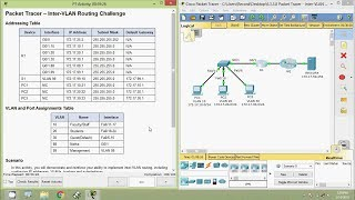 Download 6.3.3.8 Packet Tracer - Inter VLAN Routing Challenge Video