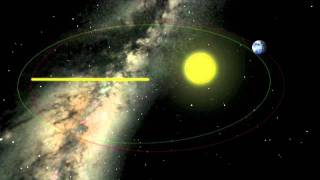 Download Crash Course on Our Solar System & Beyond Video