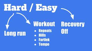Download 3 Things To Copy From Elite Runners Video