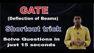 Download GATE: Deflection of beams: 15 sec Shortcut trick Video