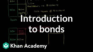 Download Introduction to bonds | Stocks and bonds | Finance & Capital Markets | Khan Academy Video