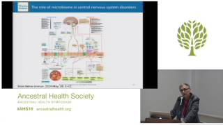 Download AHS16 - Terry Wahls - Feeding Your Microbiome Video