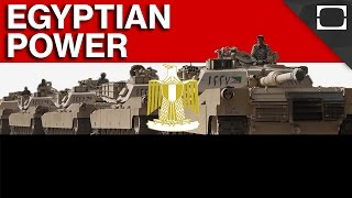 Download How Powerful Is Egypt? Video
