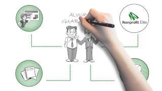 Download Nonprofit Elite - Nonprofit Startups & 501c3 Tax Exemption Video