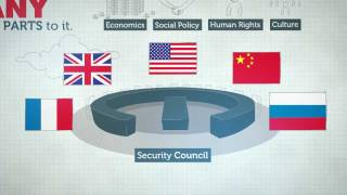 Download How does the United Nations work? | RMIT University Video