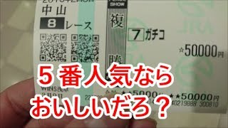 Download 【競馬に人生賭けた】負けられないバトル!in浅草編 Video