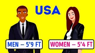 Download How Tall Are People From Different Countries? Video