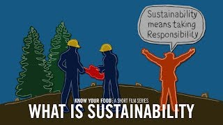 Download What Is Sustainability? Video