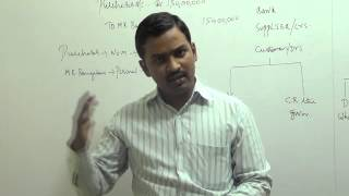 Download 1ST PROBLEM ON JOURNAL ENTRIES Video