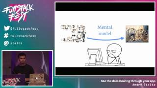 Download See the data flowing through your app (André Staltz) - Full Stack Fest 2016 Video
