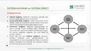 Download İletişim Bilgisi 1 Ünite Video