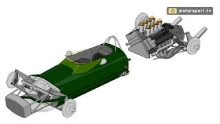 Download The most important car design in F1's history? Video