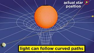 Download General Relativity: The Curvature of Spacetime Video