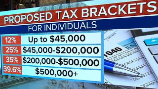 Download Winners and losers in the GOP tax plan Video