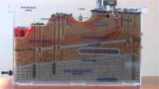 Download Part II: Unconfined and Confined Aquifers Video